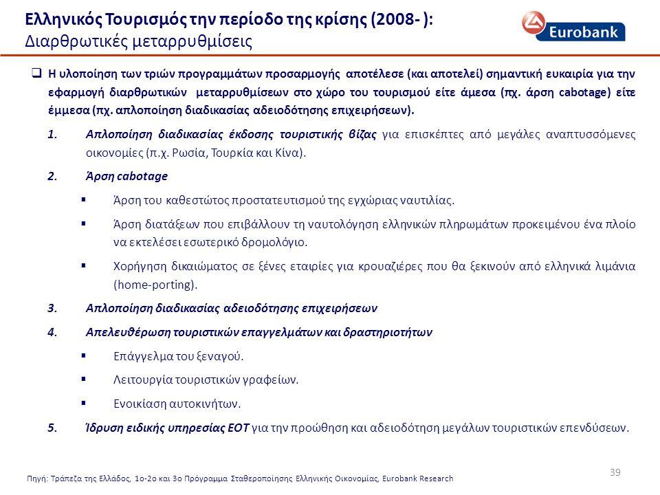 39 Ελληνικός Τουρισμός την περίοδο της κρίσης (2008- ): Διαρθρωτικές μεταρρυθμίσεις  Η υλοποίηση των τριών προγραμμάτων προσαρμογής αποτέλεσε (και αποτελεί) σημαντική ευκαιρία για την εφαρμογή διαρθρωτικών μεταρρυθμίσεων στο χώρο του τουρισμού είτε άμεσα (πχ.