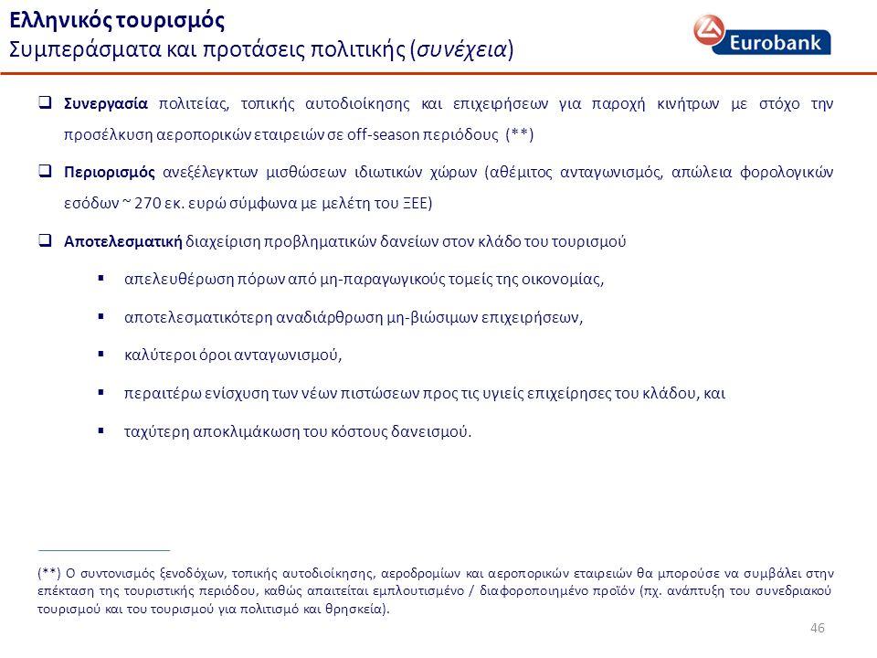 46 Ελληνικός τουρισμός Συμπεράσματα και προτάσεις πολιτικής (συνέχεια)  Συνεργασία πολιτείας, τοπικής αυτοδιοίκησης και επιχειρήσεων για παροχή κινήτρων με στόχο την προσέλκυση αεροπορικών εταιρειών σε off-season περιόδους (**)  Περιορισμός ανεξέλεγκτων μισθώσεων ιδιωτικών χώρων (αθέμιτος ανταγωνισμός, απώλεια φορολογικών εσόδων ~ 270 εκ.