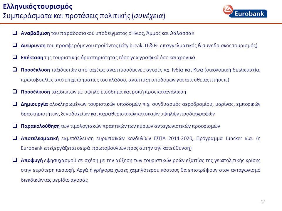 47 Ελληνικός τουρισμός Συμπεράσματα και προτάσεις πολιτικής (συνέχεια)  Αναβάθμιση του παραδοσιακού υποδείγματος «Ήλιος, Άμμος και Θάλασσα»  Διεύρυνση του προσφερόμενου προϊόντος (city break, Π & Θ, επαγγελματικός & συνεδριακός τουρισμός)  Επέκταση της τουριστικής δραστηριότητας τόσο γεωγραφικά όσο και χρονικά  Προσέκλυση ταξιδιωτών από ταχέως αναπτυσσόμενες αγορές πχ.