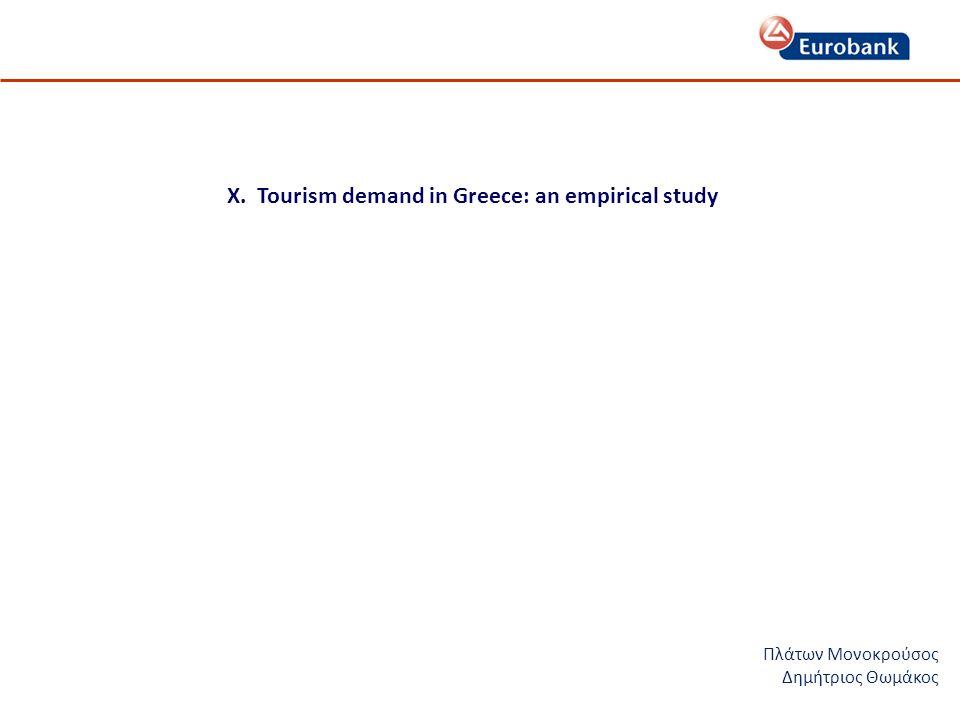 Χ. Tourism demand in Greece: an empirical study 48 Πλάτων Μονοκρούσος Δημήτριος Θωμάκος