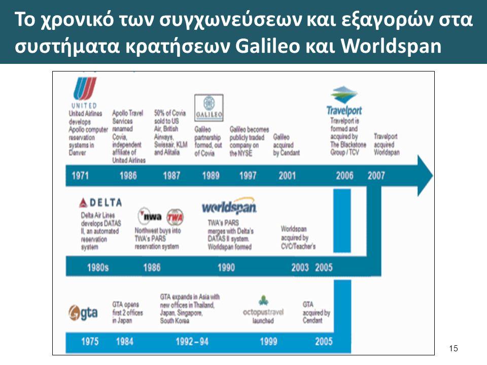 Το χρονικό των συγχωνεύσεων και εξαγορών στα συστήματα κρατήσεων Galileo και Worldspan 15