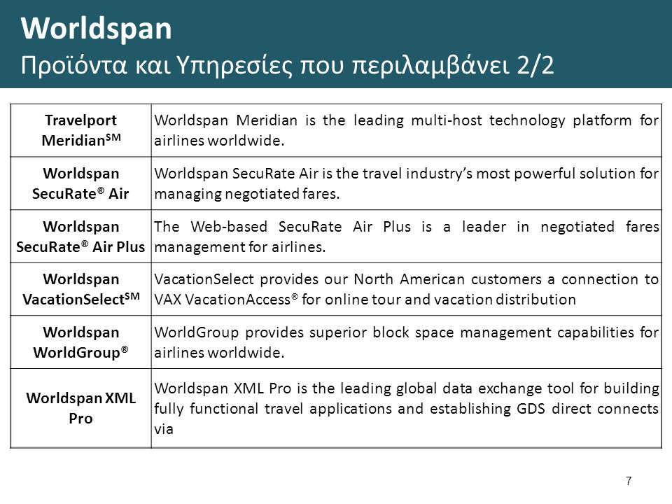Worldspan Προϊόντα και Υπηρεσίες που περιλαμβάνει 2/2 7 Travelport Meridian SM Worldspan Meridian is the leading multi-host technology platform for airlines worldwide.