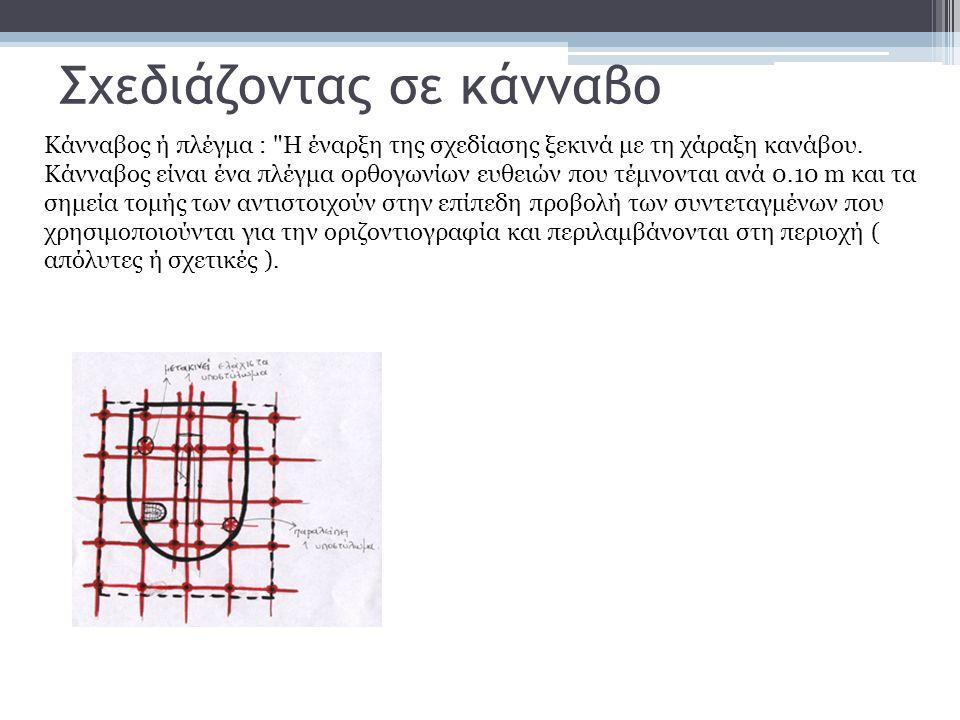 Σχεδιάζοντας σε κάνναβο Κάνναβος ή πλέγμα : Η έναρξη της σχεδίασης ξεκινά με τη χάραξη κανάβου.
