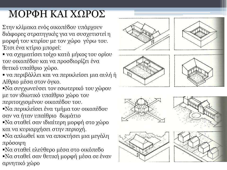 Στην κλίμακα ενός οικοπέδου υπάρχουν διάφορες στρατηγικές για να συσχετιστεί η μορφή του κτιρίου με τον χώρο γύρω του.