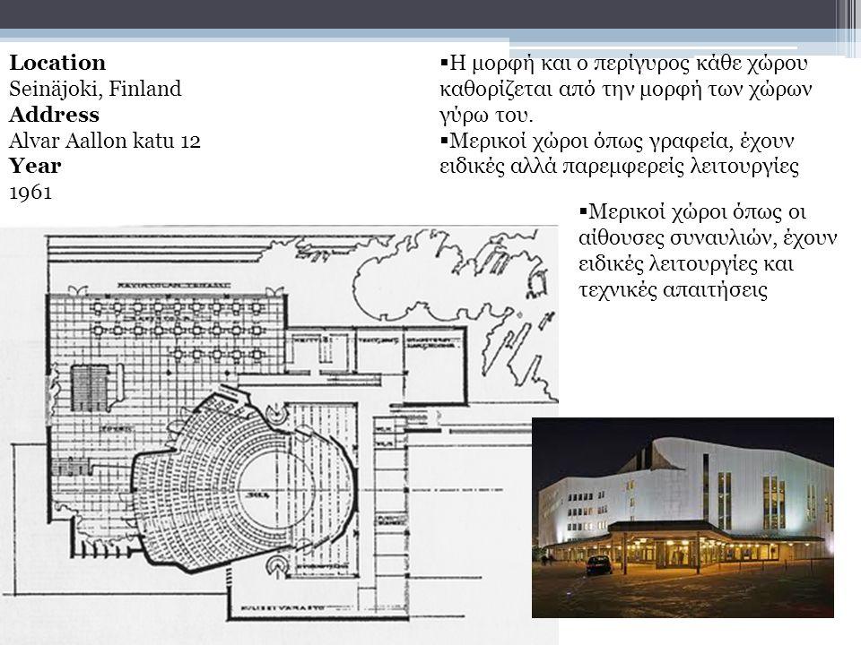  Η μορφή και ο περίγυρος κάθε χώρου καθορίζεται από την μορφή των χώρων γύρω του.