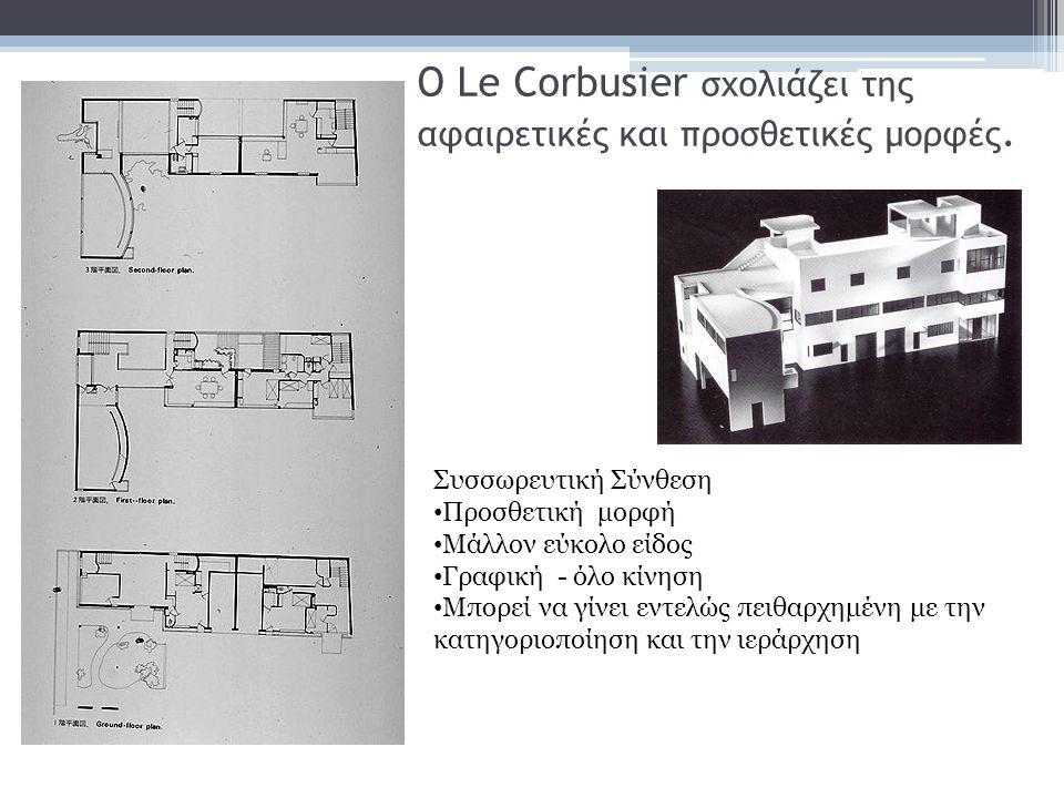 Ο Le Corbusier σχολιάζει της αφαιρετικές και προσθετικές μορφές.