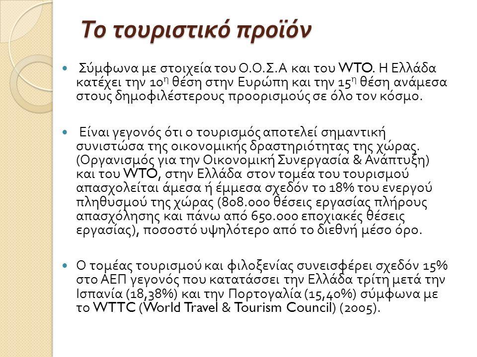 Το τουριστικό προϊόν Σύμφωνα με στοιχεία του Ο. Ο. Σ. Α και του WTO. Η Ελλάδα κατέχει την 10 η θέση στην Ευρώπη και την 15 η θέση ανάμεσα στους δημοφι