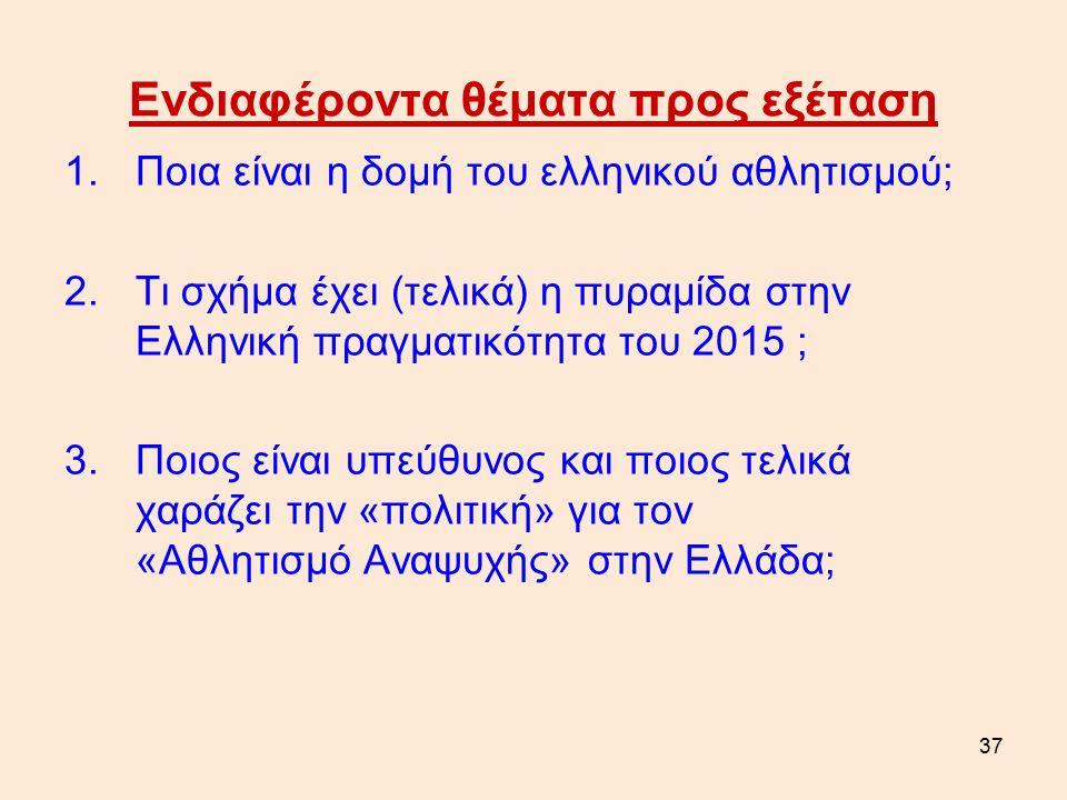 Ενδιαφέροντα θέματα προς εξέταση 1.Ποια είναι η δομή του ελληνικού αθλητισμού; 2.Τι σχήμα έχει (τελικά) η πυραμίδα στην Ελληνική πραγματικότητα του 2015 ; 3.Ποιος είναι υπεύθυνος και ποιος τελικά χαράζει την «πολιτική» για τον «Αθλητισμό Αναψυχής» στην Ελλάδα; 37