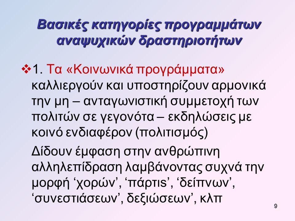  2.Τα «Πολιτιστικά προγράμματα»,  2.