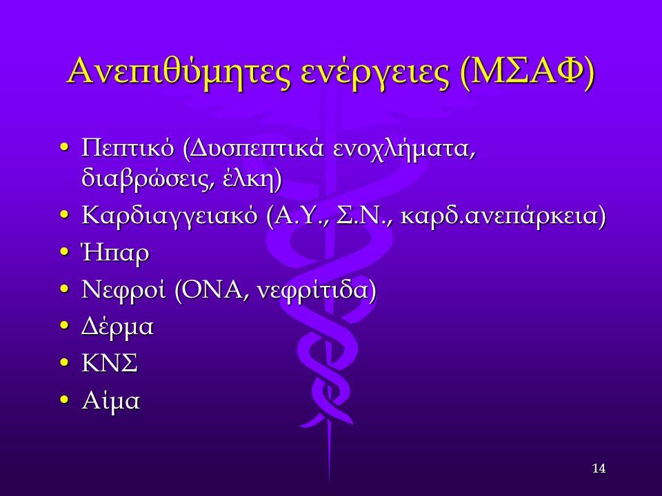 14 Ανεπιθύμητες ενέργειες (ΜΣΑΦ) Πεπτικό (Δυσπεπτικά ενοχλήματα, διαβρώσεις, έλκη)Πεπτικό (Δυσπεπτικά ενοχλήματα, διαβρώσεις, έλκη) Καρδιαγγειακό (Α.Υ., Σ.Ν., καρδ.ανεπάρκεια)Καρδιαγγειακό (Α.Υ., Σ.Ν., καρδ.ανεπάρκεια) ΉπαρΉπαρ Νεφροί (ΟΝΑ, νεφρίτιδα)Νεφροί (ΟΝΑ, νεφρίτιδα) ΔέρμαΔέρμα ΚΝΣΚΝΣ ΑίμαΑίμα