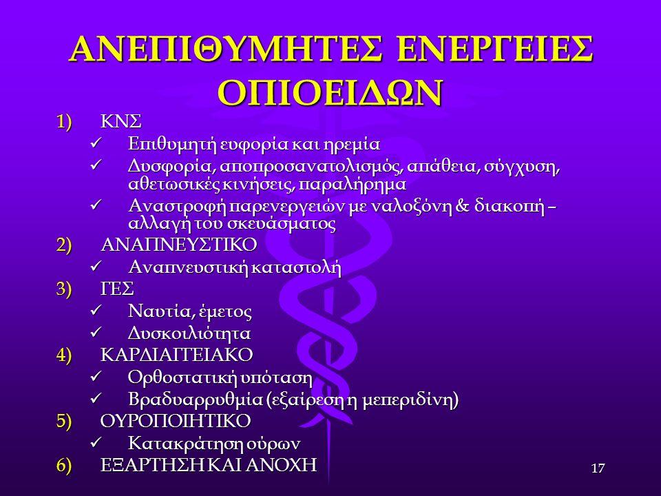 17 ΑΝΕΠΙΘΥΜΗΤΕΣ ΕΝΕΡΓΕΙΕΣ ΟΠΙΟΕΙΔΩΝ 1)ΚΝΣ Επιθυμητή ευφορία και ηρεμία Επιθυμητή ευφορία και ηρεμία Δυσφορία, αποπροσανατολισμός, απάθεια, σύγχυση, αθετωσικές κινήσεις, παραλήρημα Δυσφορία, αποπροσανατολισμός, απάθεια, σύγχυση, αθετωσικές κινήσεις, παραλήρημα Αναστροφή παρενεργειών με ναλοξόνη & διακοπή – αλλαγή του σκευάσματος Αναστροφή παρενεργειών με ναλοξόνη & διακοπή – αλλαγή του σκευάσματος 2)ΑΝΑΠΝΕΥΣΤΙΚΟ Αναπνευστική καταστολή Αναπνευστική καταστολή 3)ΓΕΣ Ναυτία, έμετος Ναυτία, έμετος Δυσκοιλιότητα Δυσκοιλιότητα 4)ΚΑΡΔΙΑΓΓΕΙΑΚΟ Ορθοστατική υπόταση Ορθοστατική υπόταση Βραδυαρρυθμία (εξαίρεση η μεπεριδίνη) Βραδυαρρυθμία (εξαίρεση η μεπεριδίνη) 5)ΟΥΡΟΠΟΙΗΤΙΚΟ Κατακράτηση ούρων Κατακράτηση ούρων 6)ΕΞΑΡΤΗΣΗ ΚΑΙ ΑΝΟΧΗ