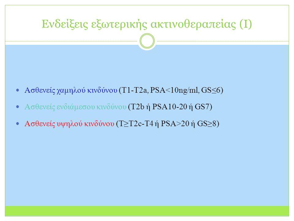 Ασθενείς χαμηλού κινδύνου (T1-T2a, PSA<10ng/ml, GS≤6) Ασθενείς ενδιάμεσου κινδύνου (T2b ή PSA10-20 ή GS7) Ασθενείς υψηλού κινδύνου (T≥T2c-T4 ή PSA>20 ή GS≥8) Ενδείξεις εξωτερικής ακτινοθεραπείας (I)