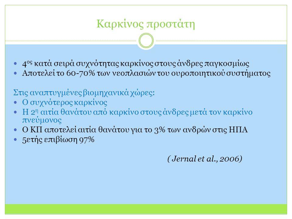 Επιδημιολογία 9 % των θανάτων από καρκίνο Jemal A,CA Cancer J Clin. 2007:57:43-66
