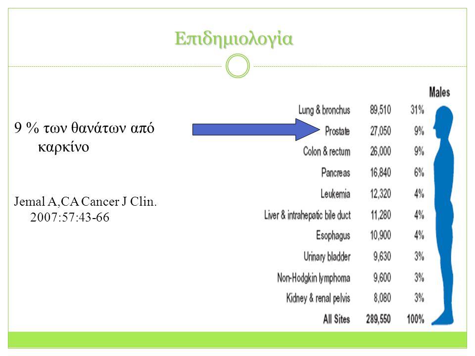 Ακτινοθεραπεία στον διηθητικό καρκίνο της ουροδόχου κύστεως (ΙΙ) 3.