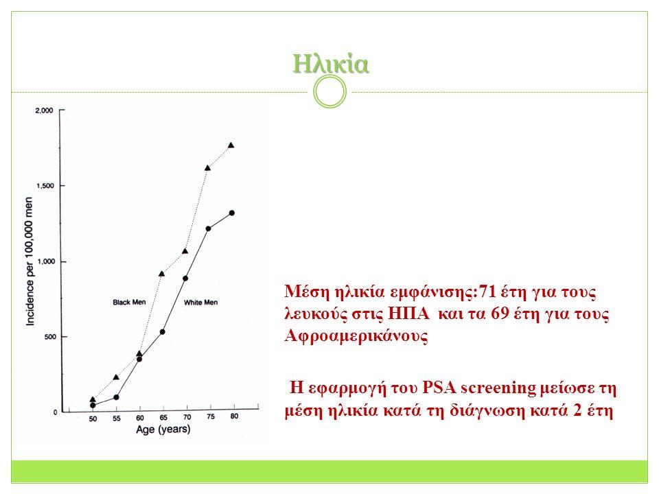 Επί PSA> 1ng/ml συνιστάται νέο-εισαγωγικός (neo-adjuvant) ανδρογονικός αποκλεισμός Συνήθης δόση ακτινοβόλησης: 68 Gy σε 38 συνεδρίες σε 7 ½ εβδομάδες Ακτινοθεραπεία μετά από προστατεκτομή (III)