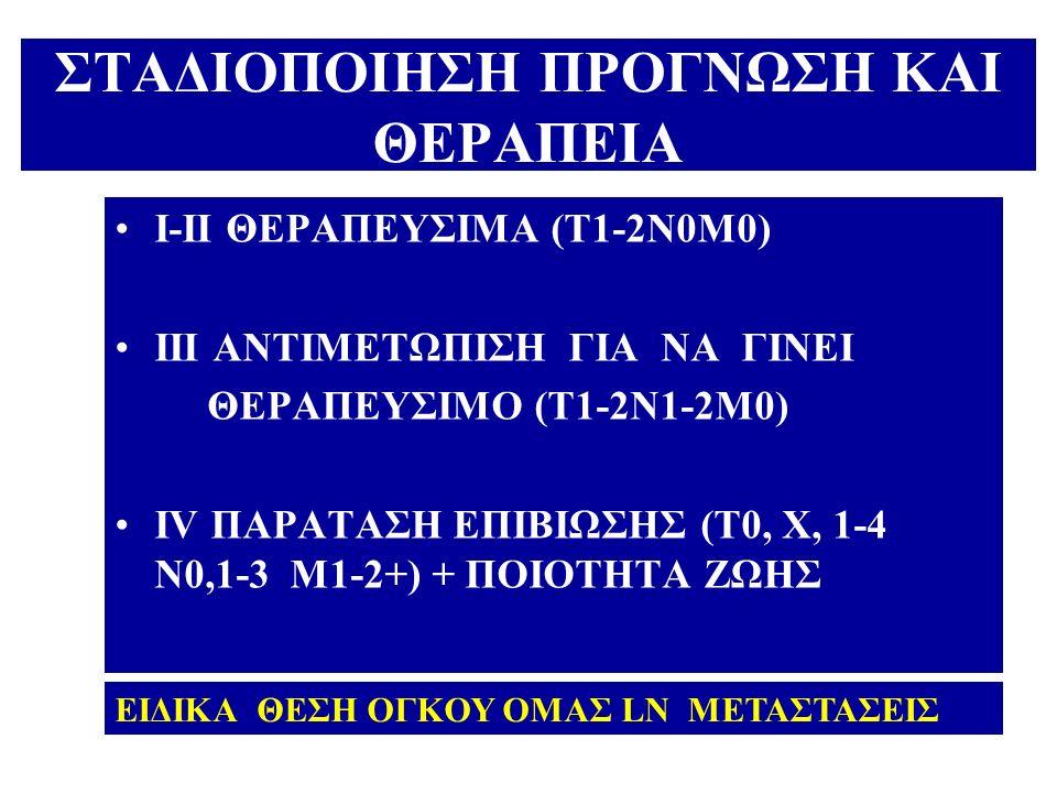 ΣΤΑΔΙΟΠΟΙΗΣΗ ΠΡΟΓΝΩΣΗ ΚΑΙ ΘΕΡΑΠΕΙΑ I-II ΘΕΡΑΠΕΥΣΙΜΑ (Τ1-2Ν0Μ0) III ΑΝΤΙΜΕΤΩΠΙΣΗ ΓΙΑ ΝΑ ΓΙΝΕΙ ΘΕΡΑΠΕΥΣΙΜΟ (Τ1-2Ν1-2Μ0) IV ΠΑΡΑΤΑΣΗ ΕΠΙΒΙΩΣΗΣ (Τ0, Χ, 1-4 Ν0,1-3 Μ1-2+) + ΠΟΙΟΤΗΤΑ ΖΩΗΣ ΕΙΔΙΚΑ ΘΕΣΗ ΟΓΚΟΥ ΟΜΑΣ LN ΜΕΤΑΣΤΑΣΕΙΣ