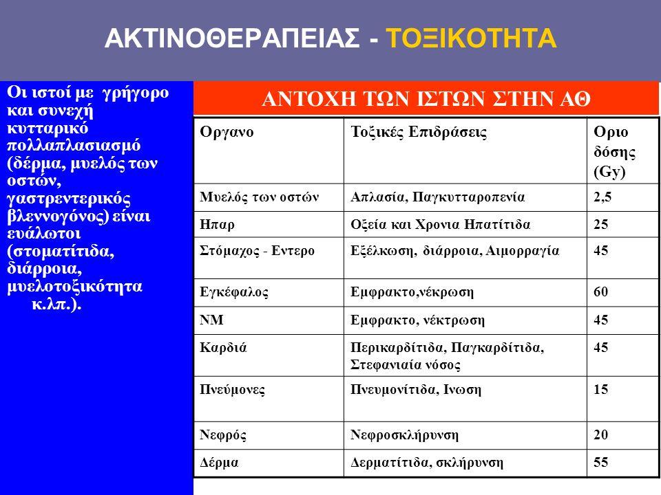 ΑΚΤΙΝΟΘΕΡΑΠΕΙΑΣ - ΤΟΞΙΚΟΤΗΤΑ Οι ιστοί με γρήγορο και συνεχή κυτταρικό πολλαπλασιασμό (δέρμα, μυελός των οστών, γαστρεντερικός βλεννογόνος) είναι ευάλωτοι (στοματίτιδα, διάρροια, μυελοτοξικότητα κ.λπ.).