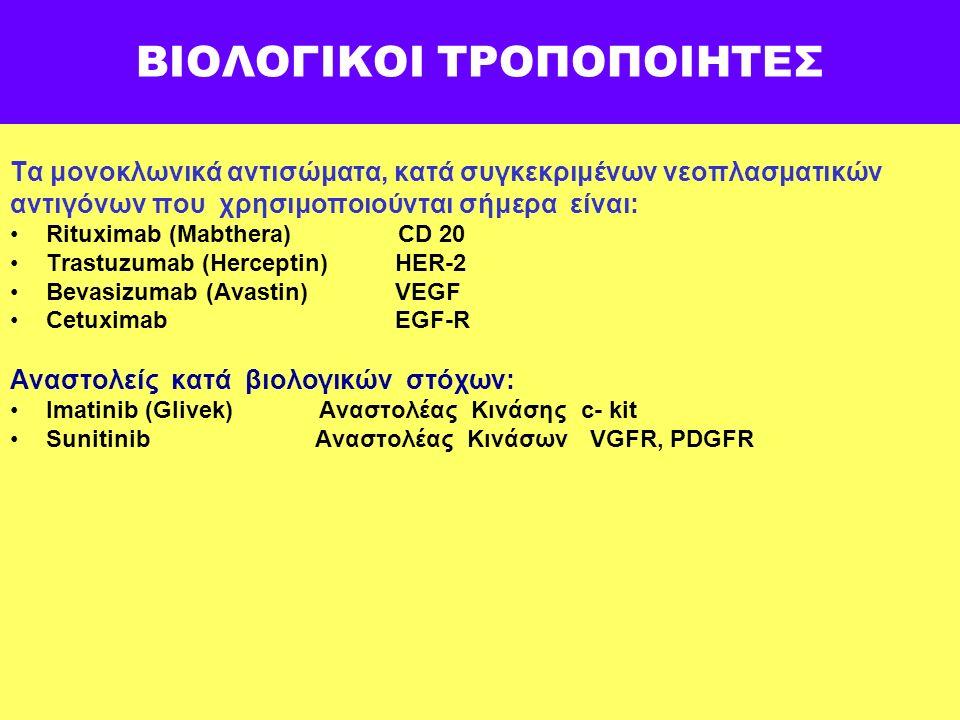 ΒΙΟΛΟΓΙΚΟΙ ΤΡΟΠΟΠΟΙΗΤΕΣ Τα μονοκλωνικά αντισώματα, κατά συγκεκριμένων νεοπλασματικών αντιγόνων που χρησιμοποιούνται σήμερα είναι: Rituximab (Mabthera) CD 20 Trastuzumab (Herceptin) HER-2 Bevasizumab (Avastin) VEGF Cetuximab EGF-R Aναστολείς κατά βιολογικών στόχων: Imatinib (Glivek) Αναστολέας Κινάσης c- kit Sunitinib Αναστολέας Κινάσων VGFR, PDGFR