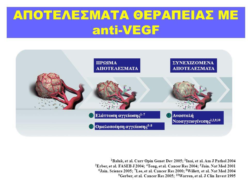 ΑΠΟΤΕΛΕΣΜΑΤΑ ΘΕΡΑΠΕΙΑΣ ΜΕ anti-VEGF 1 Baluk, et al.