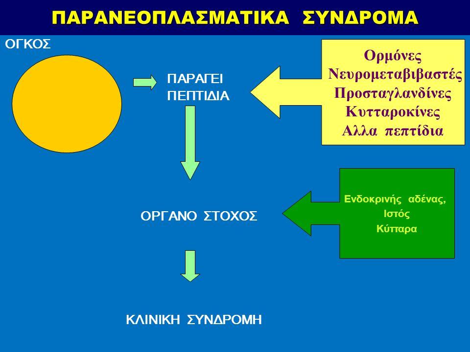 ΠΑΡΑΝΕΟΠΛΑΣΜΑΤΙΚΑ ΣΥΝΔΡΟΜΑ ΟΓΚΟΣ ΠΑΡΑΓΕΙ ΠΕΠΤΙΔΙΑ ΟΡΓΑΝΟ ΣΤΟΧΟΣ ΚΛΙΝΙΚΗ ΣΥΝΔΡΟΜΗ Ενδοκρινής αδένας, Ιστός Κύτταρα Ορμόνες Νευρομεταβιβαστές Προσταγλανδίνες Κυτταροκίνες Αλλα πεπτίδια