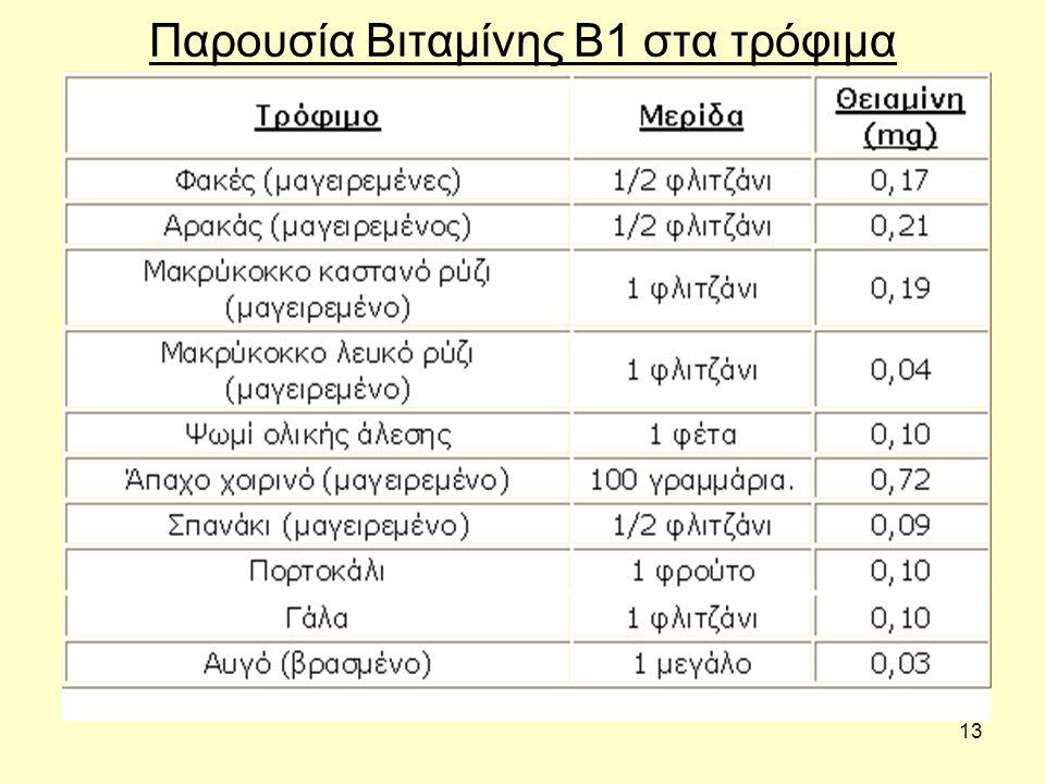 13 Παρουσία Βιταμίνης Β1 στα τρόφιμα