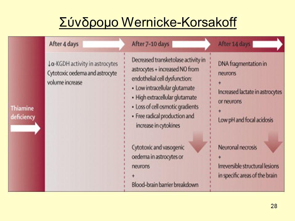 28 Σύνδροµο Wernicke-Korsakoff