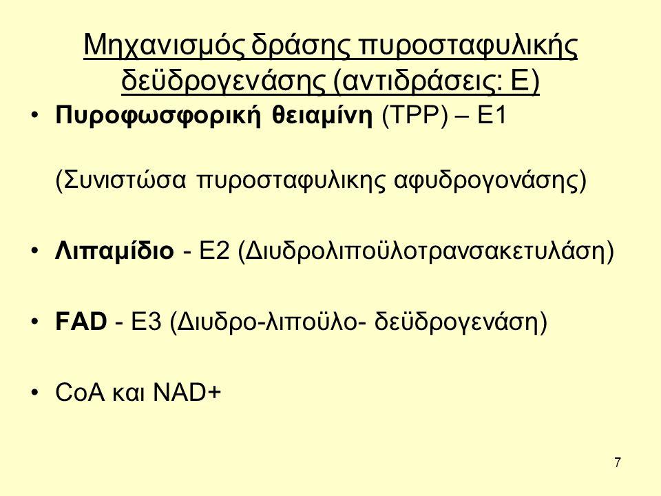 7 Μηχανισμός δράσης πυροσταφυλικής δεϋδρογενάσης (αντιδράσεις: Ε) Πυροφωσφορική θειαμίνη (TPP) – E1 (Συνιστώσα πυροσταφυλικης αφυδρογονάσης) Λιπαμίδιο - E2 (Διυδρολιποϋλοτρανσακετυλάση) FAD - E3 (Διυδρο-λιποϋλο- δεϋδρογενάση) CoA και NAD+