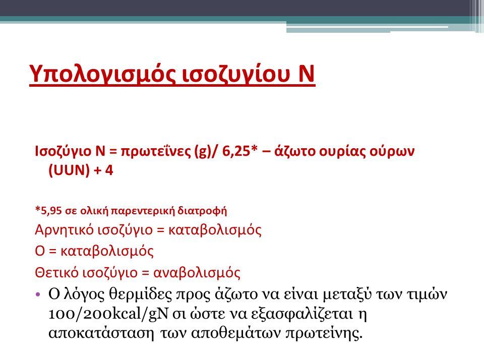 Υπολογισμός ισοζυγίου Ν Ισοζύγιο Ν = πρωτεΐνες (g)/ 6,25* – άζωτο ουρίας ούρων (UUN) + 4 *5,95 σε ολική παρεντερική διατροφή Αρνητικό ισοζύγιο = καταβολισμός Ο = καταβολισμός Θετικό ισοζύγιο = αναβολισμός Ο λόγος θερμίδες προς άζωτο να είναι μεταξύ των τιμών 100/200kcal/gN σι ώστε να εξασφαλίζεται η αποκατάσταση των αποθεμάτων πρωτείνης.
