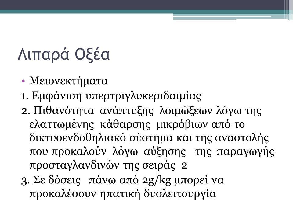 Λιπαρά Οξέα Μειονεκτήματα 1. Εμφάνιση υπερτριγλυκεριδαιμίας 2.