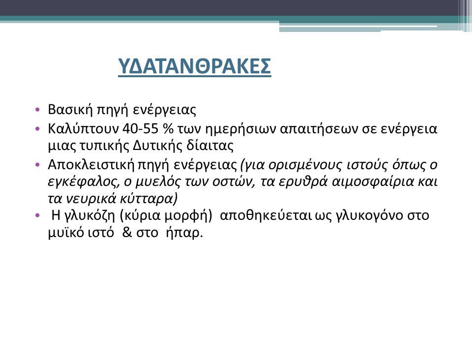 ΥΔΑΤΑΝΘΡΑΚΕΣ Οι Υδατάνθρακες διαχωρίζονται σε: Μονοσακχαρίτες (γλυκόζη, φρουκτόζη, γαλακτόζη) Δισακχαρίτες (σακχαρόζη, λακτόζη, μαλτόζη) Ολιγοσακχαρίτες (μαλτοδεξτρίνες) Πολυσακχαρίτες (άμυλο, φυτικές ίνες) Η πρόσληψη των επιπρόσθετων σακχάρων (σε αντίθεση με τα φυσικά σάκχαρα των φρούτων και των γαλακτοκομικών) συνιστάται να μην ξεπερνά το 25% της ημερήσιας ενεργειακής πρόσληψης