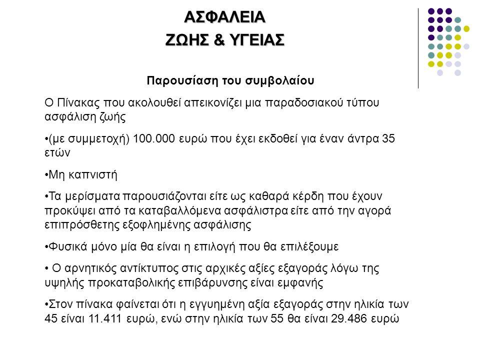 ΑΣΦΑΛΕΙΑ ΖΩΗΣ & ΥΓΕΙΑΣ Παρουσίαση του συμβολαίου Ο Πίνακας που ακολουθεί απεικονίζει μια παραδοσιακού τύπου ασφάλιση ζωής (με συμμετοχή) 100.000 ευρώ που έχει εκδοθεί για έναν άντρα 35 ετών Μη καπνιστή Τα μερίσματα παρουσιάζονται είτε ως καθαρά κέρδη που έχουν προκύψει από τα καταβαλλόμενα ασφάλιστρα είτε από την αγορά επιπρόσθετης εξοφλημένης ασφάλισης Φυσικά μόνο μία θα είναι η επιλογή που θα επιλέξουμε Ο αρνητικός αντίκτυπος στις αρχικές αξίες εξαγοράς λόγω της υψηλής προκαταβολικής επιβάρυνσης είναι εμφανής Στον πίνακα φαίνεται ότι η εγγυημένη αξία εξαγοράς στην ηλικία των 45 είναι 11.411 ευρώ, ενώ στην ηλικία των 55 θα είναι 29.486 ευρώ