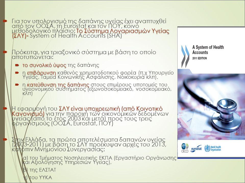 Το Σύστημα Λογαριασμών Υγείας (ΣΛΥ)-  Για τον υπολογισμό της δαπάνης υγείας έχει αναπτυχθεί από τον ΟΟΣΑ, τη Eurostat και τον ΠΟΥ, κοινό μεθοδολογικό πλαίσιο: Το Σύστημα Λογαριασμών Υγείας (ΣΛΥ)- System of Health Accounts (SHA)  Πρόκειται, για τριαξονικό σύστημα με βάση το οποίο αποτυπώνεται:  το συνολικό ύψος  το συνολικό ύψος της δαπάνης επιβάρυνση  η επιβάρυνση καθενός χρηματοδοτικού φορέα (π.χ Υπουργείο Υγείας, Ταμεία Κοινωνικής Ασφάλισης, Νοικοκυριά κλπ).