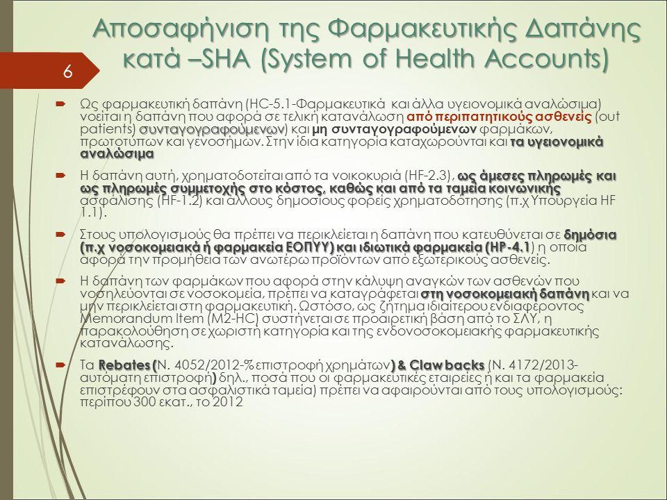 6 Αποσαφήνιση της Φαρμακευτικής Δαπάνης κατά –SHA (System of Health Accounts) συνταγογραφούμενων τα υγειονομικά αναλώσιμα  Ως φαρμακευτική δαπάνη (HC-5.1-Φαρμακευτικά και άλλα υγειονομικά αναλώσιμα) νοείται η δαπάνη που αφορά σε τελική κατανάλωση από περιπατητικούς ασθενείς (out patients) συνταγογραφούμενων) και μη συνταγογραφούμενων φαρμάκων, πρωτοτύπων και γενοσήμων.