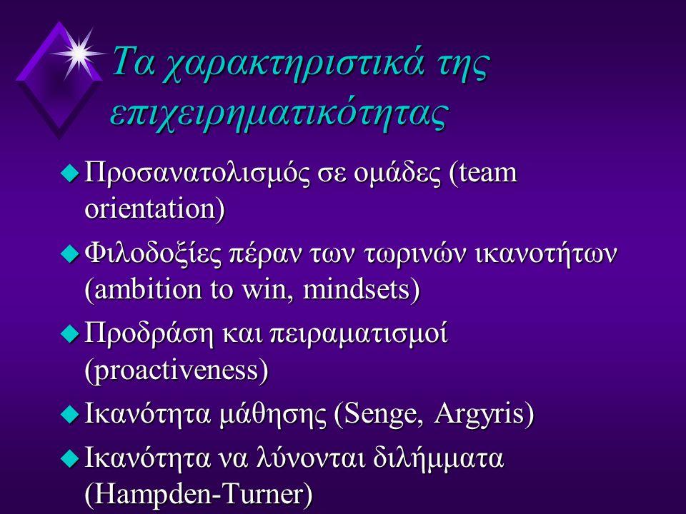 Τα χαρακτηριστικά της επιχειρηματικότητας u Πρoσανατολισμός σε ομάδες (team orientation) u Φιλοδοξίες πέραν των τωρινών ικανοτήτων (ambition to win, mindsets) u Προδράση και πειραματισμοί (proactiveness) u Iκανότητα μάθησης (Senge, Argyris) u Ικανότητα να λύνονται διλήμματα (Ηampden-Turner)