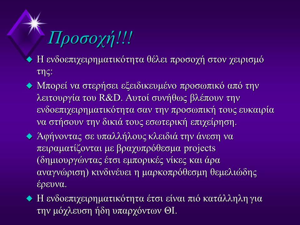 Προσοχή!!.