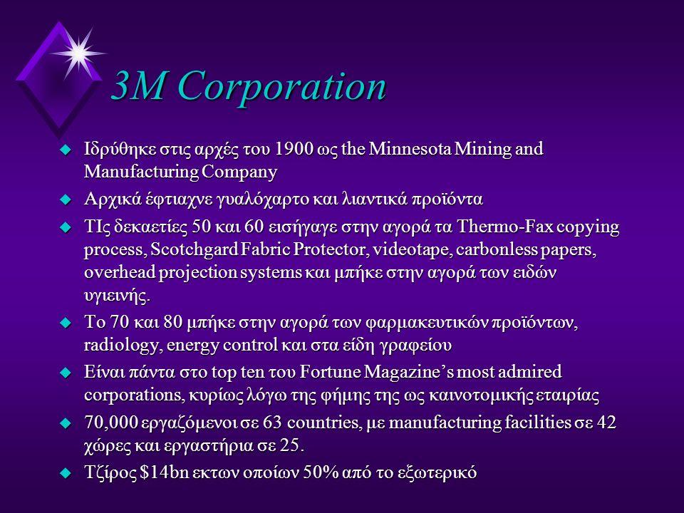 3Μ Corporation u Ιδρύθηκε στις αρχές του 1900 ως the Minnesota Mining and Manufacturing Company u Αρχικά έφτιαχνε γυαλόχαρτο και λιαντικά προϊόντα u ΤΙς δεκαετίες 50 και 60 εισήγαγε στην αγορά τα Thermo-Fax copying process, Scotchgard Fabric Protector, videotape, carbonless papers, overhead projection systems και μπήκε στην αγορά των ειδών υγιεινής.