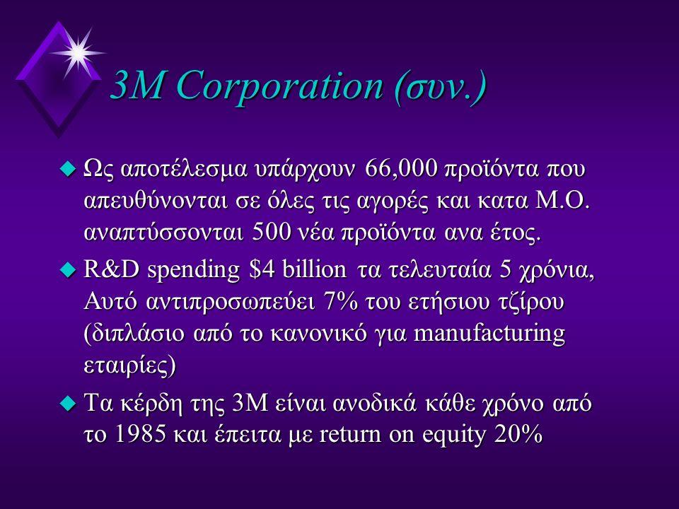 3Μ Corporation (συν.) u Ως αποτέλεσμα υπάρχουν 66,000 προϊόντα που απευθύνονται σε όλες τις αγορές και κατα Μ.Ο.