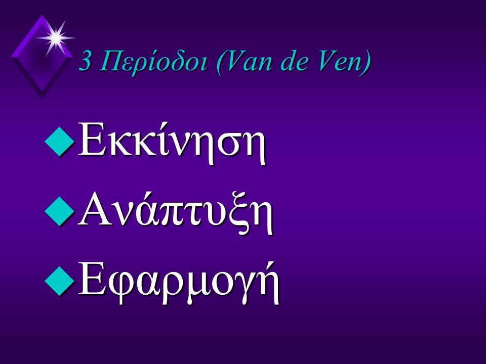 3 Περίοδοι (Van de Ven) u Eκκίνηση u Ανάπτυξη u Εφαρμογή