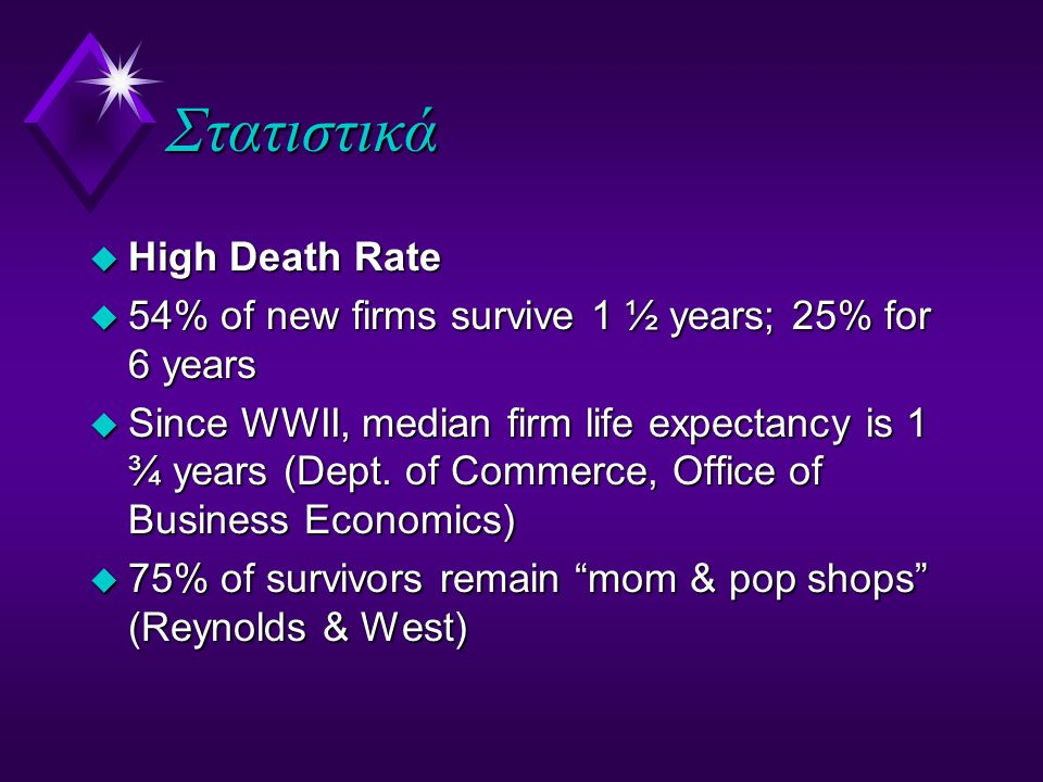 Στατιστικά u High Death Rate u 54% of new firms survive 1 ½ years; 25% for 6 years u Since WWII, median firm life expectancy is 1 ¾ years (Dept. of Co