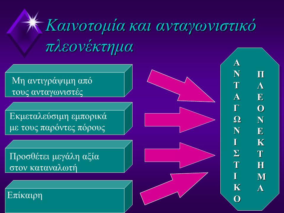 Ανάπτυξη Ανάπτυξη u Οι δραστηριότητες αυξάνουν u Συμβαίνουν τα πρώτα λάθη και απογοητεύσεις u Αλλάζουν τα κριτήρια και οι στόχοι u Αλλαγή προσώπων και part timers u Αντιδράσεις ηγεσίας u Κλείδωμα σε μονοπάτια ανάπτυξης και σχέσεις u Χτίσιμο υποδομής για καινοτομία