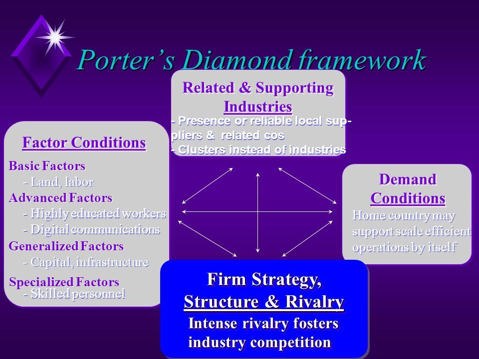 6 σημεία για ενθάρρυνση της καινοτομικότητας κατα 3Μ u 4.