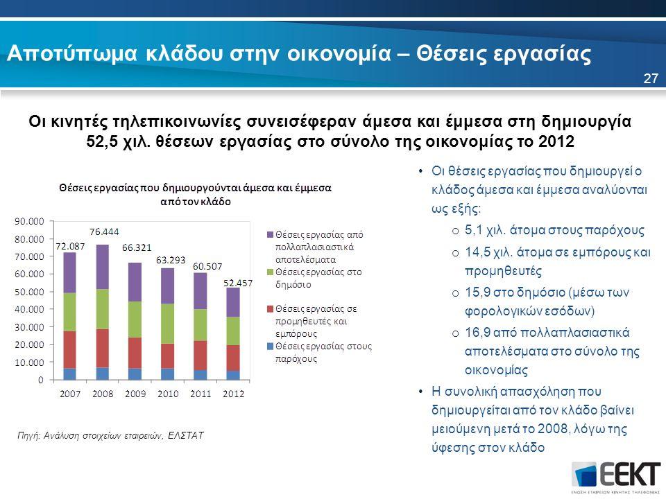 Αποτύπωμα κλάδου στην οικονομία – Θέσεις εργασίας Οι κινητές τηλεπικοινωνίες συνεισέφεραν άμεσα και έμμεσα στη δημιουργία 52,5 χιλ. θέσεων εργασίας στ