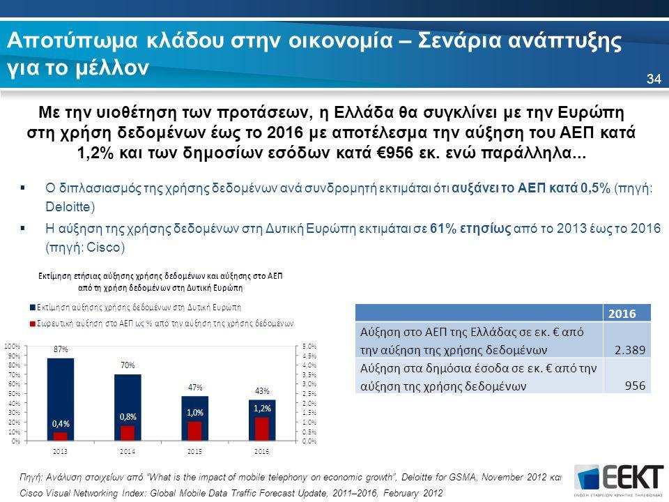 Αποτύπωμα κλάδου στην οικονομία – Σενάρια ανάπτυξης για το μέλλον Με την υιοθέτηση των προτάσεων, η Ελλάδα θα συγκλίνει με την Ευρώπη στη χρήση δεδομένων έως το 2016 με αποτέλεσμα την αύξηση του ΑΕΠ κατά 1,2% και των δημοσίων εσόδων κατά €956 εκ.