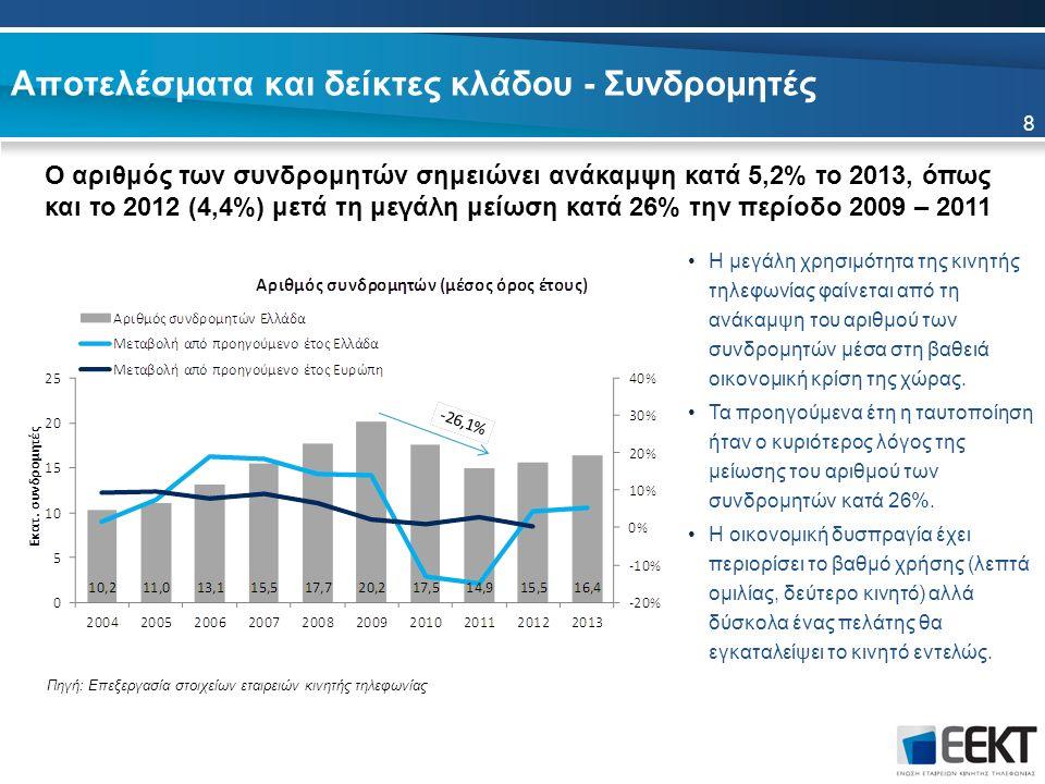 Αποτελέσματα και δείκτες κλάδου - Συνδρομητές Ο αριθμός των συνδρομητών σημειώνει ανάκαμψη κατά 5,2% το 2013, όπως και το 2012 (4,4%) μετά τη μεγάλη μείωση κατά 26% την περίοδο 2009 – 2011 8 Πηγή: Επεξεργασία στοιχείων εταιρειών κινητής τηλεφωνίας Η μεγάλη χρησιμότητα της κινητής τηλεφωνίας φαίνεται από τη ανάκαμψη του αριθμού των συνδρομητών μέσα στη βαθειά οικονομική κρίση της χώρας.