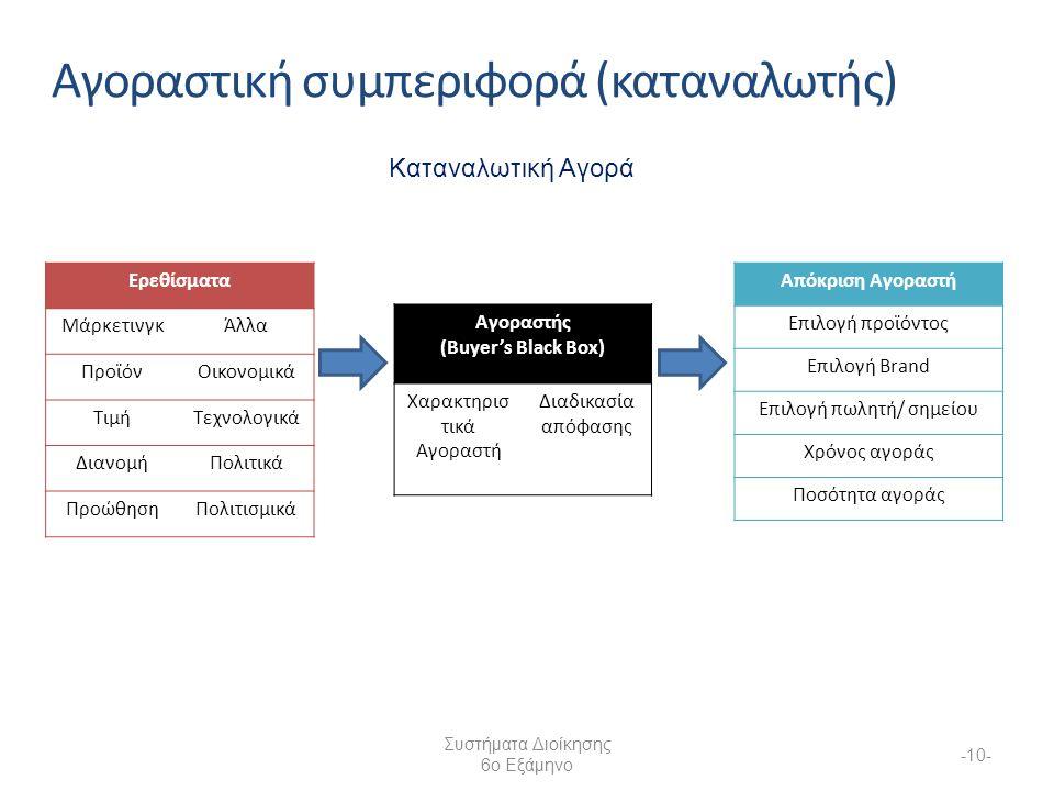 Συστήματα Διοίκησης 6ο Εξάμηνο -10- Αγοραστική συμπεριφορά (καταναλωτής) Ερεθίσματα ΜάρκετινγκΆλλα ΠροϊόνΟικονομικά ΤιμήΤεχνολογικά ΔιανομήΠολιτικά ΠροώθησηΠολιτισμικά Αγοραστής (Buyer's Black Box) Χαρακτηρισ τικά Αγοραστή Διαδικασία απόφασης Απόκριση Αγοραστή Επιλογή προϊόντος Επιλογή Brand Επιλογή πωλητή/ σημείου Χρόνος αγοράς Ποσότητα αγοράς Καταναλωτική Αγορά