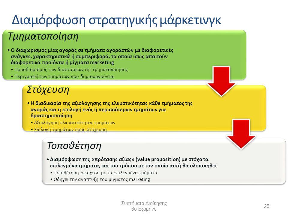 Συστήματα Διοίκησης 6ο Εξάμηνο -25- Τμηματοποίηση Ο διαχωρισμός μίας αγοράς σε τμήματα αγοραστών με διαφορετικές ανάγκες, χαρακτηριστικά ή συμπεριφορά, τα οποία ίσως απαιτούν διαφορετικά προϊόντα ή μίγματα marketing Προσδιορισμός των διαστάσεων της τμηματοποίησης Περιγραφή των τμημάτων που δημιουργούνται Στόχευση Η διαδικασία της αξιολόγησης της ελκυστικότητας κάθε τμήματος της αγοράς και η επιλογή ενός ή περισσότερων τμημάτων για δραστηριοποίηση Αξιολόγηση ελκυστικότητας τμημάτων Επιλογή τμημάτων προς στόχευση Τοποθέτηση Διαμόρφωση της «πρότασης αξίας» (value proposition) με στόχο τα επιλεγμένα τμήματα, και του τρόπου με τον οποίo αυτή θα υλοποιηθεί Τοποθέτηση σε σχέση με τα επιλεγμένα τμήματα Οδηγεί την ανάπτυξη του μίγματος marketing Διαμόρφωση στρατηγικής μάρκετινγκ