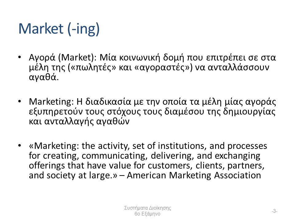 Market (-ing) Αγορά (Market): Μία κοινωνική δομή που επιτρέπει σε στα μέλη της («πωλητές» και «αγοραστές») να ανταλλάσσουν αγαθά.