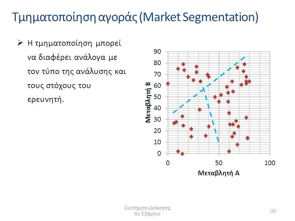 Τμηματοποίηση αγοράς (Market Segmentation) Συστήματα Διοίκησης 6ο Εξάμηνο -30-  Η τμηματοποίηση μπορεί να διαφέρει ανάλογα με τον τύπο της ανάλυσης και τους στόχους του ερευνητή.