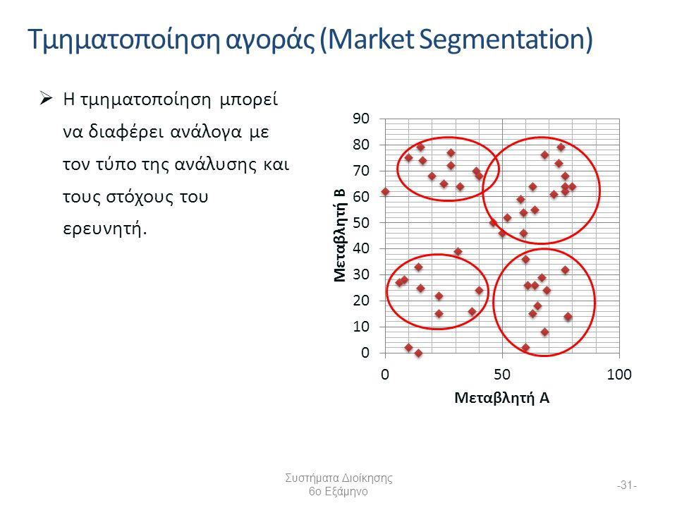 Τμηματοποίηση αγοράς (Market Segmentation)  Η τμηματοποίηση μπορεί να διαφέρει ανάλογα με τον τύπο της ανάλυσης και τους στόχους του ερευνητή.