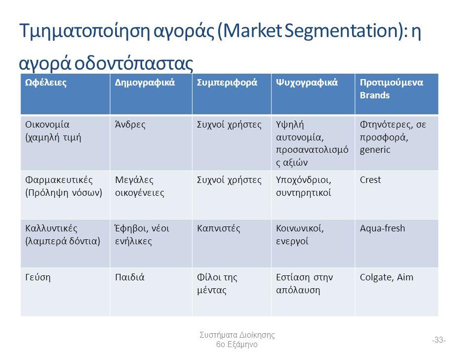 Συστήματα Διοίκησης 6ο Εξάμηνο -33- Τμηματοποίηση αγοράς (Market Segmentation): η αγορά οδοντόπαστας ΩφέλειεςΔημογραφικάΣυμπεριφοράΨυχογραφικάΠροτιμούμενα Brands Οικονομία (χαμηλή τιμή ΆνδρεςΣυχνοί χρήστεςΥψηλή αυτονομία, προσανατολισμό ς αξιών Φτηνότερες, σε προσφορά, generic Φαρμακευτικές (Πρόληψη νόσων) Μεγάλες οικογένειες Συχνοί χρήστεςΥποχόνδριοι, συντηρητικοί Crest Καλλυντικές (λαμπερά δόντια) Έφηβοι, νέοι ενήλικες ΚαπνιστέςΚοινωνικοί, ενεργοί Aqua-fresh ΓεύσηΠαιδιάΦίλοι της μέντας Εστίαση στην απόλαυση Colgate, Aim